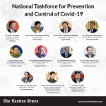 National Taskforce for Covid-19 Prevention and Control